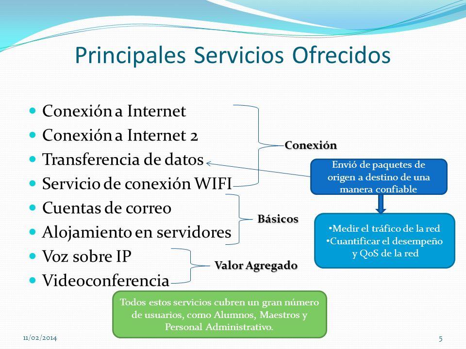Principales Servicios Ofrecidos Conexión a Internet Conexión a Internet 2 Transferencia de datos Servicio de conexión WIFI Cuentas de correo Alojamien