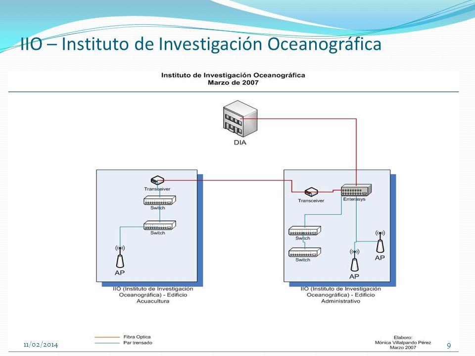 IIO – Instituto de Investigación Oceanográfica 11/02/20149