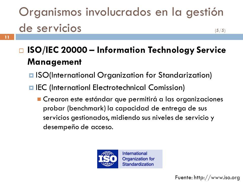 11 Organismos involucrados en la gestión de servicios (5/5) ISO/IEC 20000 – Information Technology Service Management ISO(International Organization f