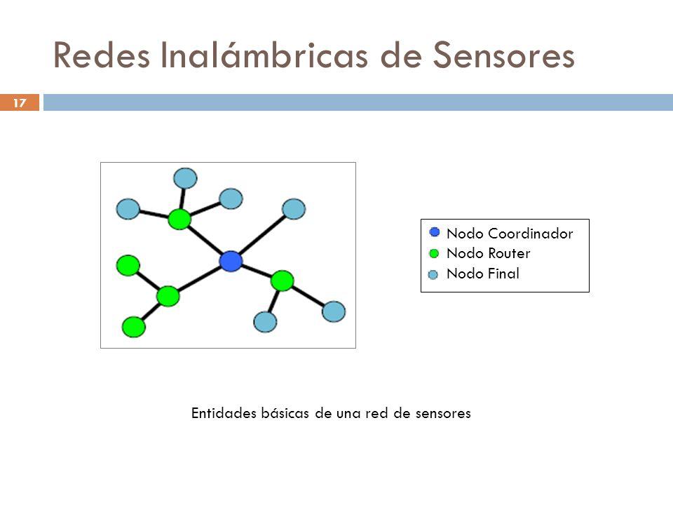 17 Redes Inalámbricas de Sensores Nodo Coordinador Nodo Router Nodo Final Entidades básicas de una red de sensores