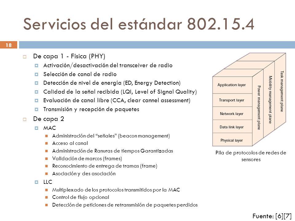 18 Servicios del estándar 802.15.4 De capa 1 - Física (PHY) Activación/desactivación del transceiver de radio Selección de canal de radio Detección de