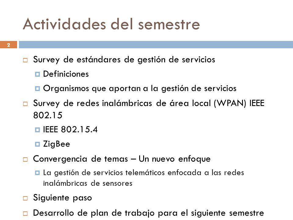 2 Actividades del semestre Survey de estándares de gestión de servicios Definiciones Organismos que aportan a la gestión de servicios Survey de redes