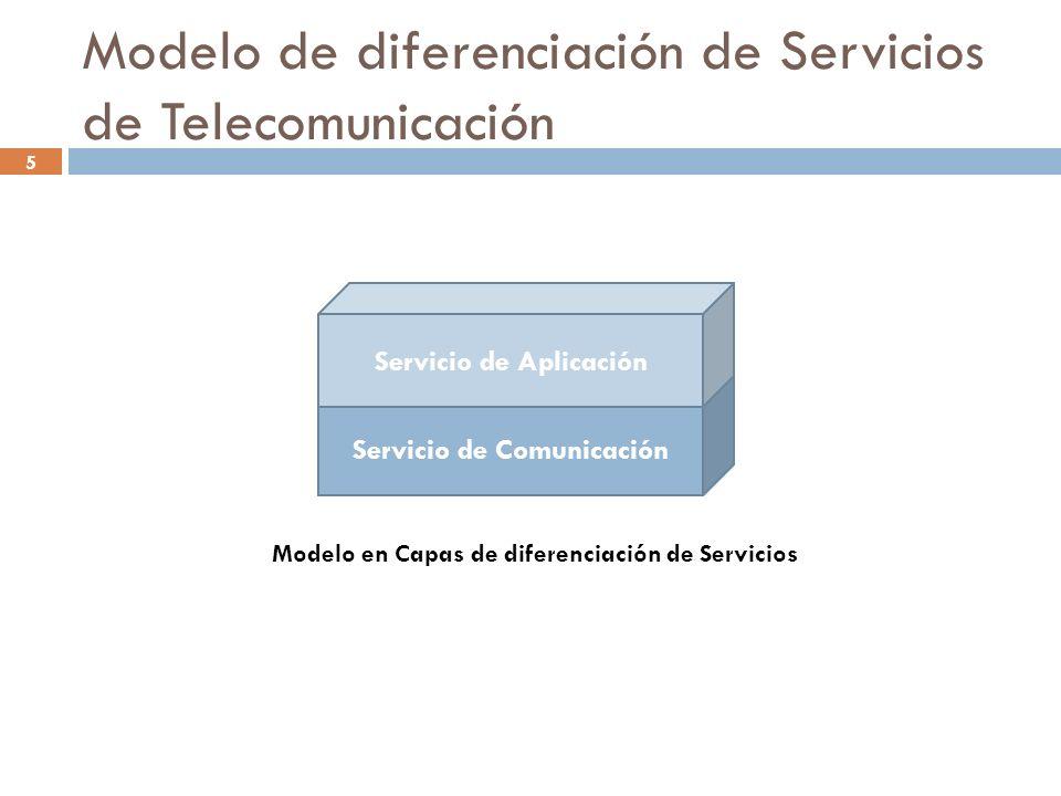 5 Modelo de diferenciación de Servicios de Telecomunicación Servicio de Comunicación Servicio de Aplicación Modelo en Capas de diferenciación de Servi