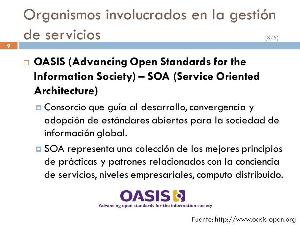 10 Organismos involucrados en la gestión de servicios (4/5) OGC (Office Government Commerce) – ITIL (Information Technologies Infraestructure Library) OGC es parte del gobierno Inglaterra, el cual es dueño de ITIL.