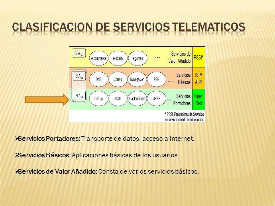 Servicios Portadores: Transporte de datos, acceso a internet. Servicios Básicos: Aplicaciones básicas de los usuarios. Servicios de Valor Añadido: Con