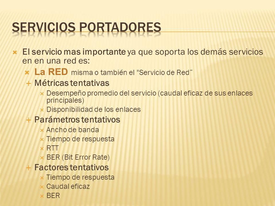 El servicio mas importante ya que soporta los demás servicios en en una red es: La RED misma o también el
