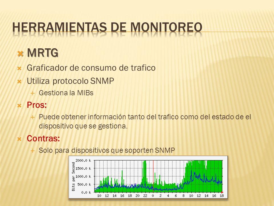 MRTG MRTG Graficador de consumo de trafico Utiliza protocolo SNMP Gestiona la MIBs Pros: Puede obtener información tanto del trafico como del estado d