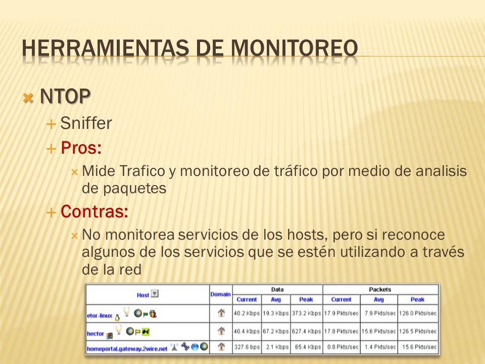NTOP NTOP Sniffer Pros: Mide Trafico y monitoreo de tráfico por medio de analisis de paquetes Contras: No monitorea servicios de los hosts, pero si re