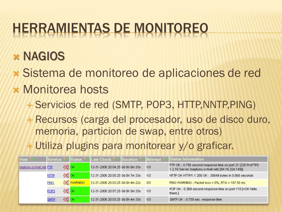 NAGIOS NAGIOS Sistema de monitoreo de aplicaciones de red Monitorea hosts Servicios de red (SMTP, POP3, HTTP,NNTP,PING) Recursos (carga del procesador