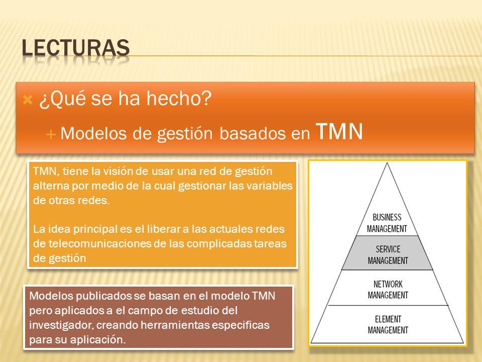 ¿Qué se ha hecho? Modelos de gestión basados en TMN ¿Qué se ha hecho? Modelos de gestión basados en TMN TMN, tiene la visión de usar una red de gestió