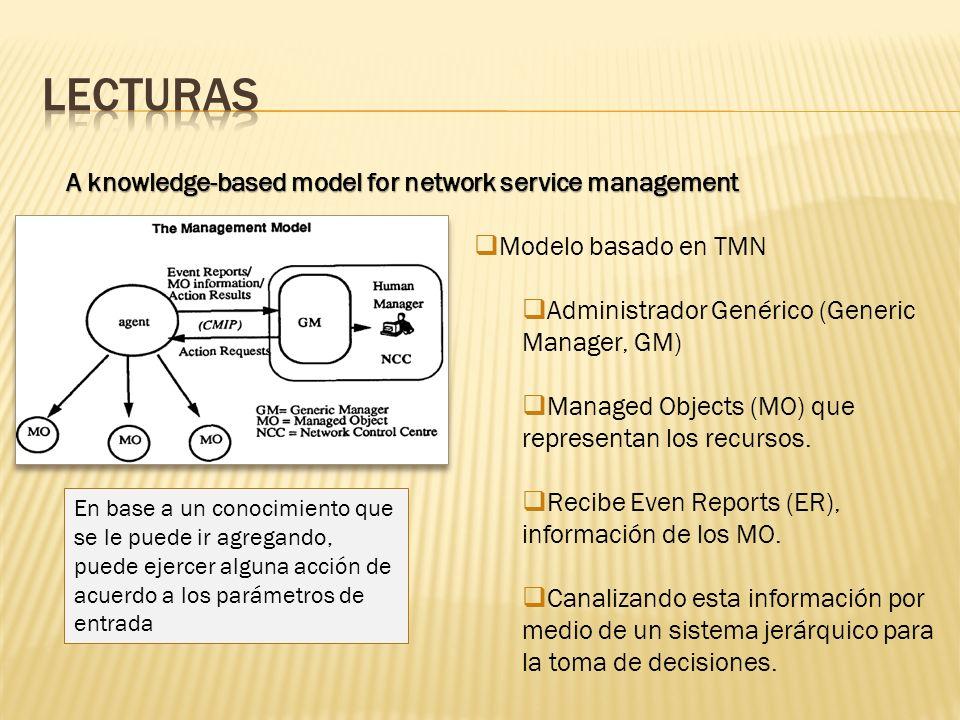 En base a un conocimiento que se le puede ir agregando, puede ejercer alguna acción de acuerdo a los parámetros de entrada A knowledge-based model for