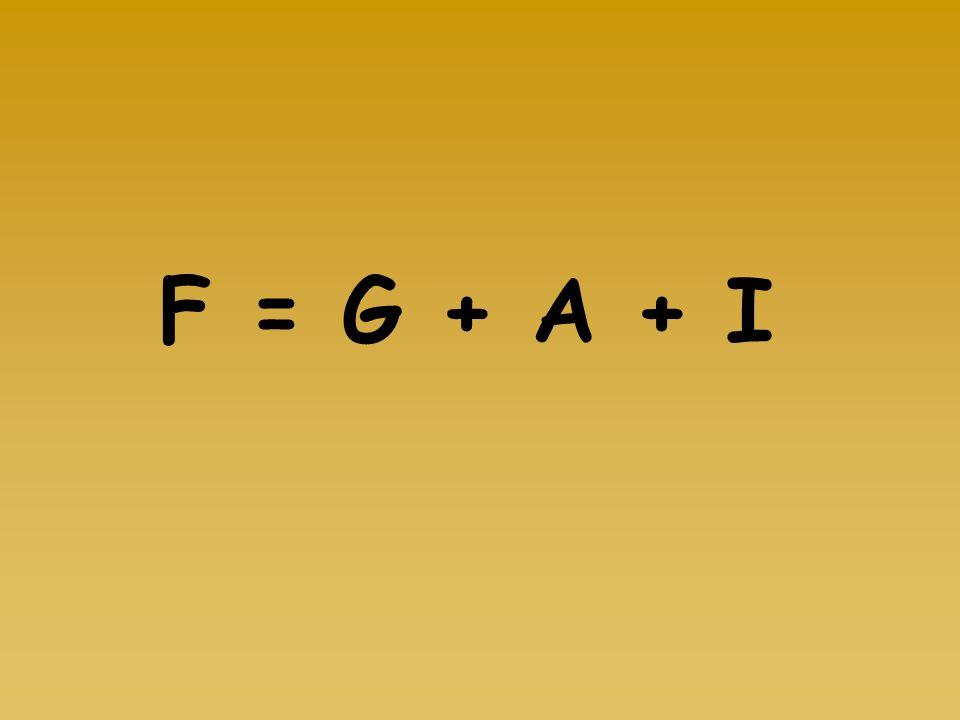 F = G + A + I