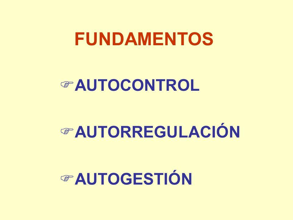 FUNDAMENTOS AUTOCONTROL AUTORREGULACIÓN AUTOGESTIÓN