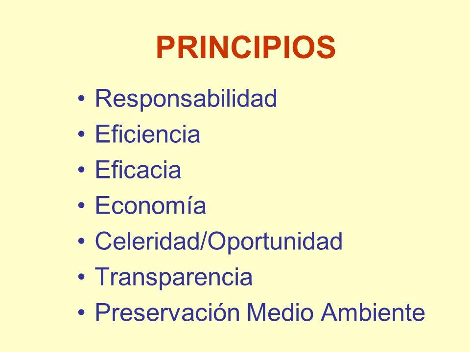 PRINCIPIOS Responsabilidad Eficiencia Eficacia Economía Celeridad/Oportunidad Transparencia Preservación Medio Ambiente