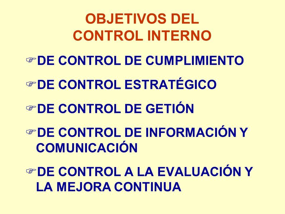OBJETIVOS DEL CONTROL INTERNO DE CONTROL DE CUMPLIMIENTO DE CONTROL ESTRATÉGICO DE CONTROL DE GETIÓN DE CONTROL DE INFORMACIÓN Y COMUNICACIÓN DE CONTR