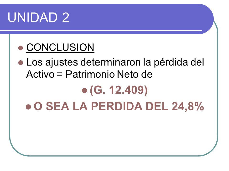 UNIDAD 2 CONCLUSION Los ajustes determinaron la pérdida del Activo = Patrimonio Neto de (G. 12.409) O SEA LA PERDIDA DEL 24,8%