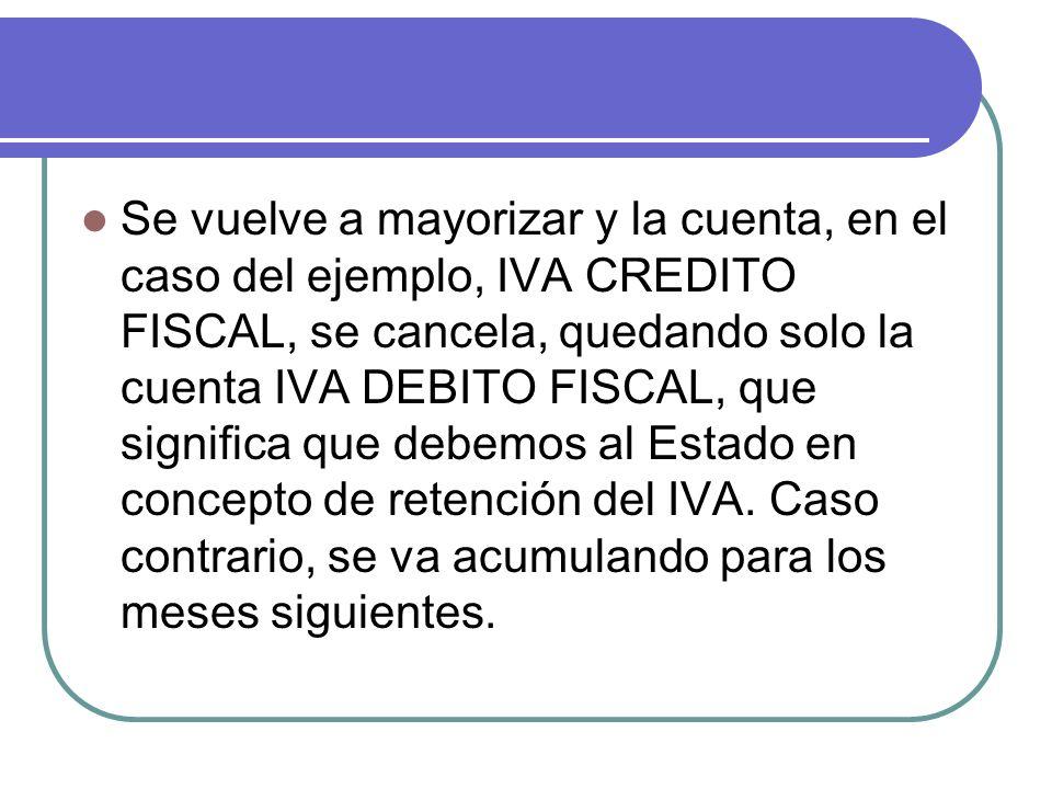 Se vuelve a mayorizar y la cuenta, en el caso del ejemplo, IVA CREDITO FISCAL, se cancela, quedando solo la cuenta IVA DEBITO FISCAL, que significa qu
