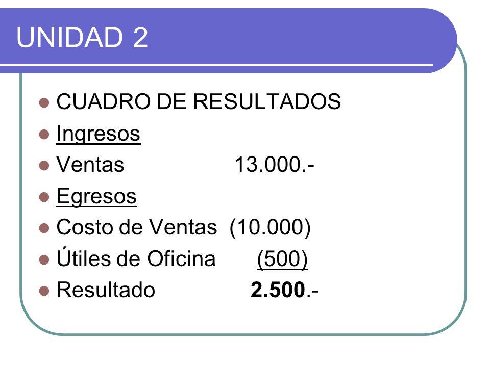 UNIDAD 2 LUEGO DE REALIZAR LOS AJUSTES: