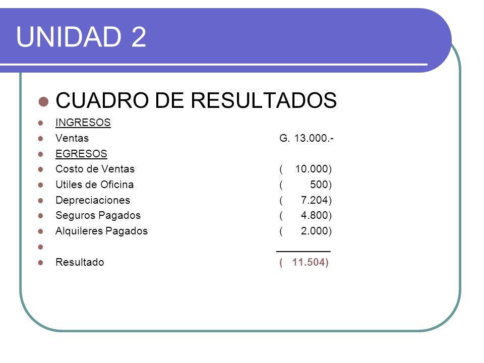 UNIDAD 2 ECUACION CONTABLE ANTES DEL AJUSTE: A = P + PN 72.500 = 20.000 + (50.000+2.500)