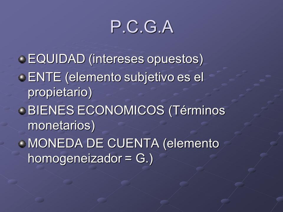 P.C.G.A EQUIDAD (intereses opuestos) ENTE (elemento subjetivo es el propietario) BIENES ECONOMICOS (Términos monetarios) MONEDA DE CUENTA (elemento ho