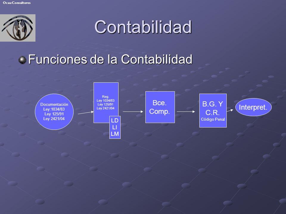 Contabilidad Funciones de la Contabilidad Documentación Ley:1034/83 Ley 125/91 Ley 2421/04 Reg. Ley 1034/83 Ley 125/91 Ley 2421/04 LD LI LM Bce. Comp.