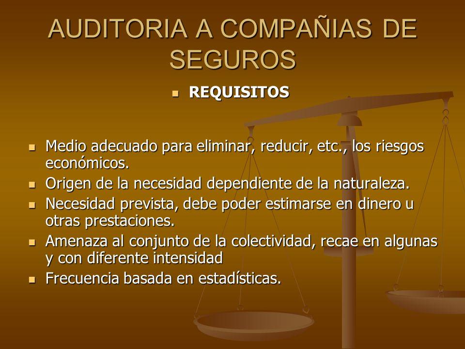AUDITORIA A COMPAÑIAS DE SEGUROS REQUISITOS REQUISITOS Medio adecuado para eliminar, reducir, etc., los riesgos económicos. Medio adecuado para elimin