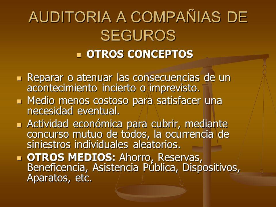 AUDITORIA A COMPAÑIAS DE SEGUROS Banca = Seguros Banca = Seguros Materia Prima Común Materia Prima Común Intermediación.