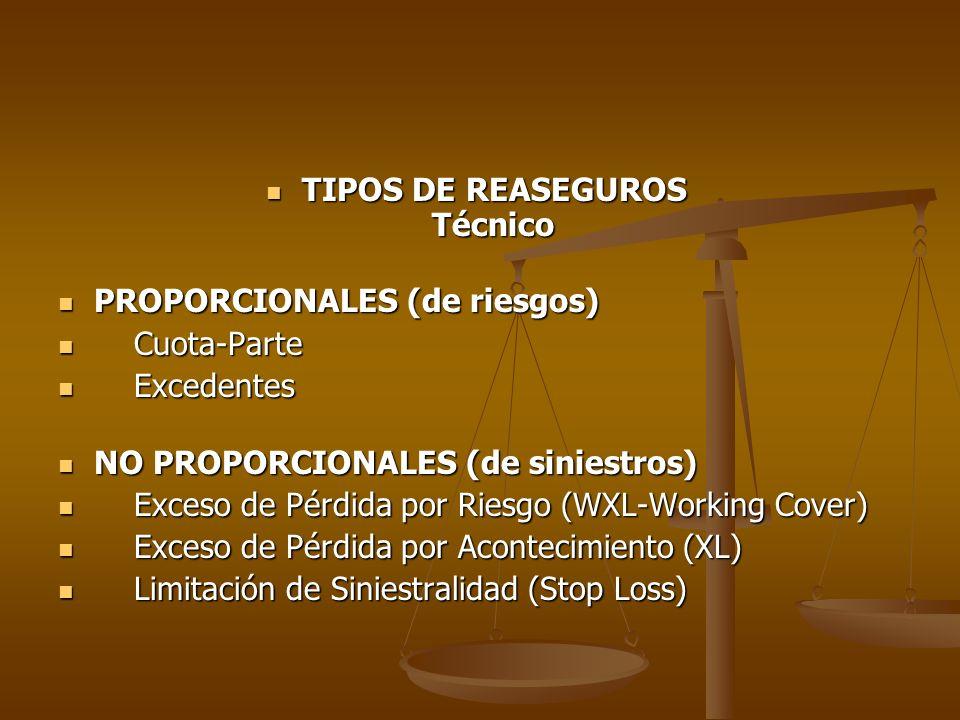 TIPOS DE REASEGUROS Técnico TIPOS DE REASEGUROS Técnico PROPORCIONALES (de riesgos) PROPORCIONALES (de riesgos) Cuota-Parte Cuota-Parte Excedentes Exc