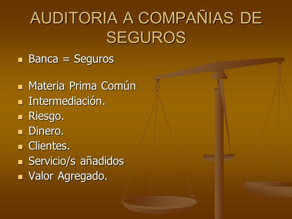 AUDITORIA A COMPAÑIAS DE SEGUROS Banca = Seguros Banca = Seguros Materia Prima Común Materia Prima Común Intermediación. Intermediación. Riesgo. Riesg