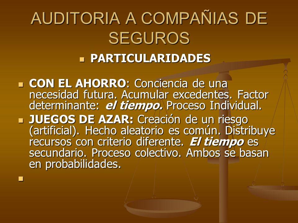 AUDITORIA A COMPAÑIAS DE SEGUROS Banca + Seguros Banca + Seguros Se puede explotar la misma MARCA.