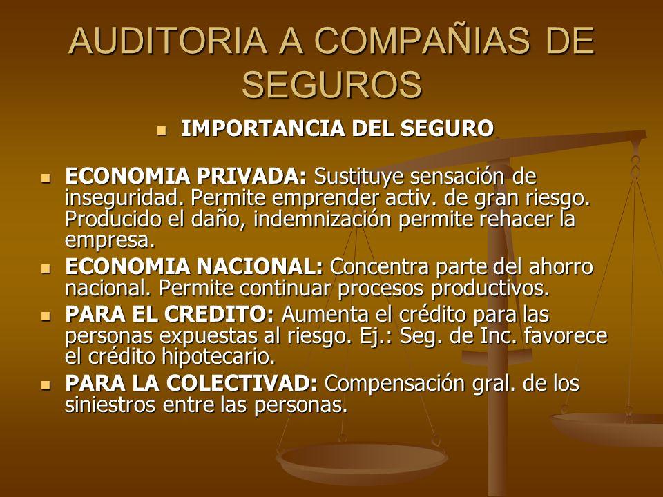 AUDITORIA A COMPAÑIAS DE SEGUROS SEGUROS PRIVADOS SEGUROS PRIVADOS VENTAJAS VENTAJAS Capital es fondo de garantía p/el asegurado Capital es fondo de garantía p/el asegurado Radio de acción mas amplio.