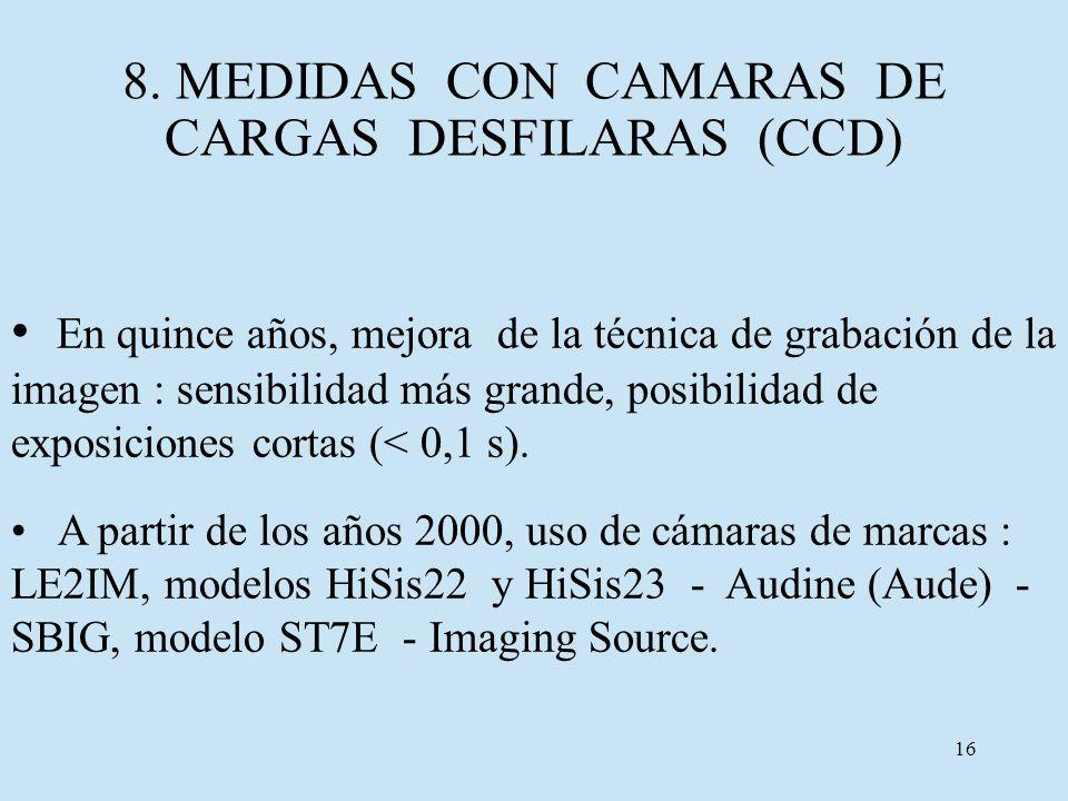 16 En quince años, mejora de la técnica de grabación de la imagen : sensibilidad más grande, posibilidad de exposiciones cortas (< 0,1 s). A partir de