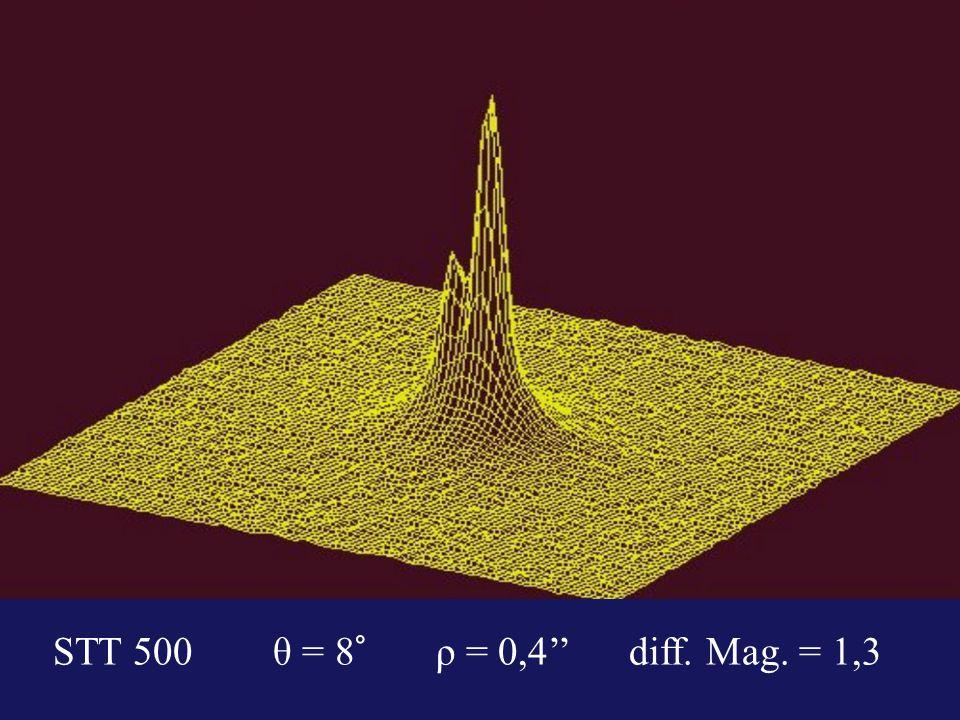 STT 500 θ = 8° ρ = 0,4 diff. Mag. = 1,3