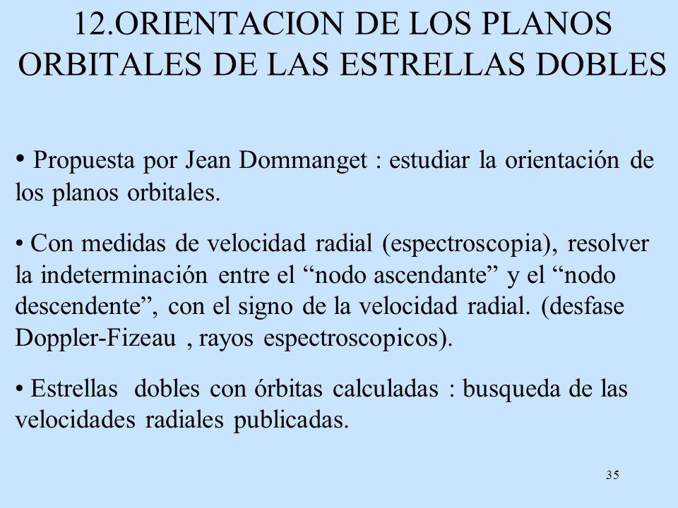 35 12.ORIENTACION DE LOS PLANOS ORBITALES DE LAS ESTRELLAS DOBLES Propuesta por Jean Dommanget : estudiar la orientación de los planos orbitales. Con