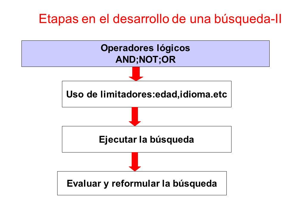 Uso de limitadores:edad,idioma.etc Ejecutar la búsqueda Evaluar y reformular la búsqueda Etapas en el desarrollo de una búsqueda-II Operadores lógicos AND;NOT;OR