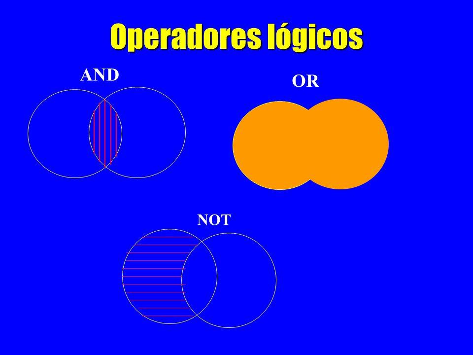Operadores lógicos AND OR NOT