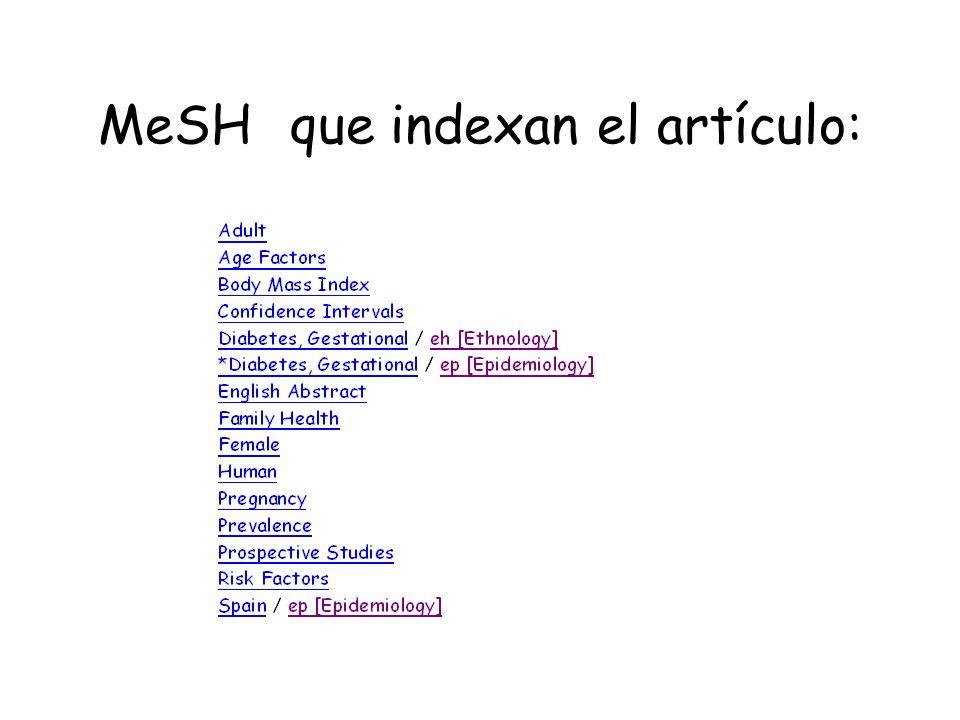 MeSH que indexan el artículo: