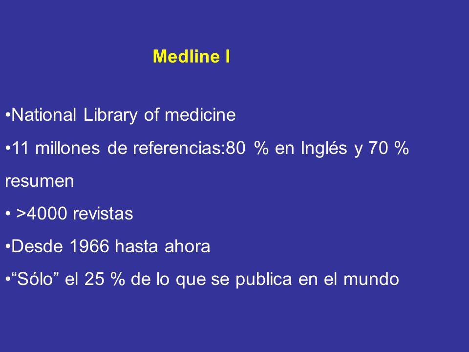 Medline I National Library of medicine 11 millones de referencias:80 % en Inglés y 70 % resumen >4000 revistas Desde 1966 hasta ahora Sólo el 25 % de lo que se publica en el mundo