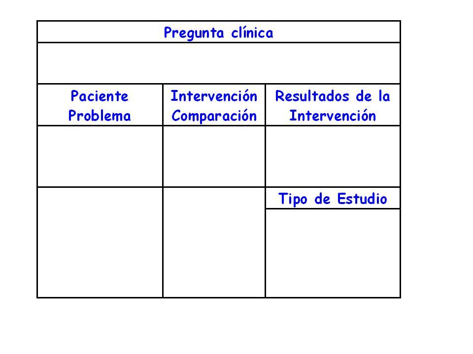 Formular una pregunta Paciente Problema IntervenciónResultado