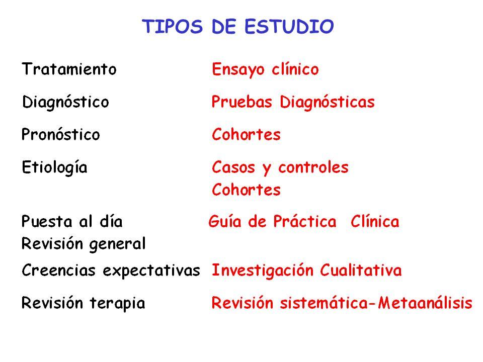 3-¿Tratamiento tópico o vía oral en los paciente que quieren tratarse de una micosis por tinea? P Adulto sano inmunocompetente atendido en A.Primaria