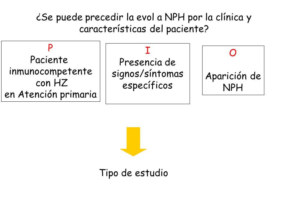 a+cb+d +- + - Enfermedad Prueba Pruebas diagnósticas (validez)