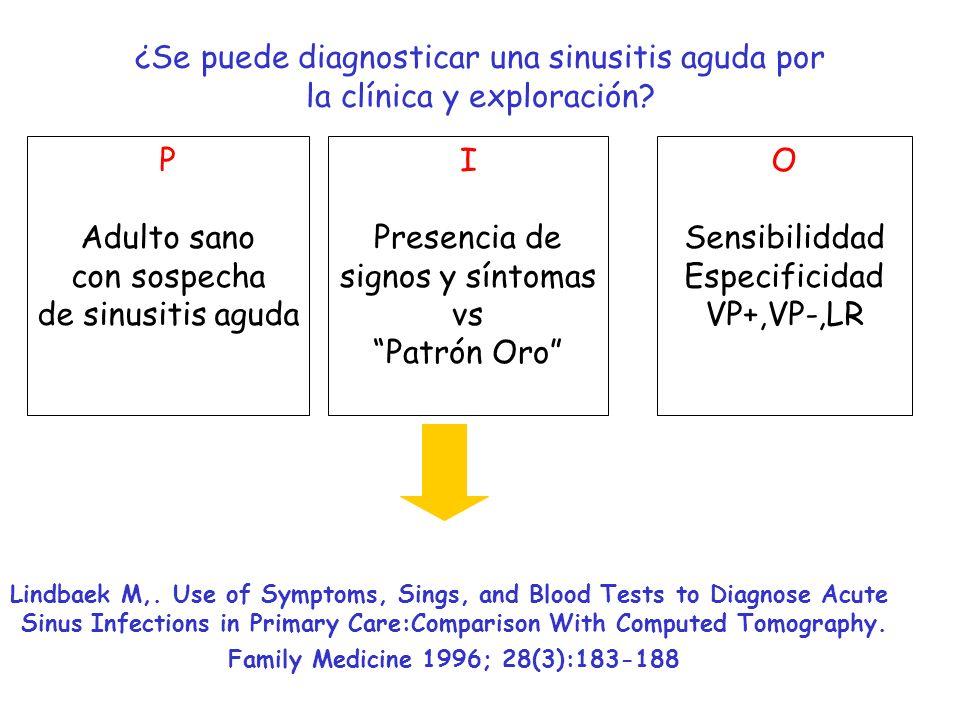 ¿Producen los AO hipertransaminasemia/hepatopatía? P Mujer en edad fértil I Consumo de Anovulatorios O Aumento de transaminasas Hepatopatía Tipo de es