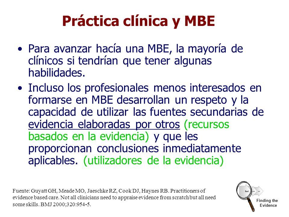 Práctica clínica y MBE La práctica clínica ha de ser consistente con la evidencia científica Algunos clínicos están entrenados para buscar, valorar y