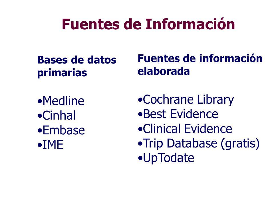 Nueva propuesta MBE -Experiencia clínica/sentido común- Observación sistemática de la práctica Artículos originales Revisiones sistemáticas Guías de p