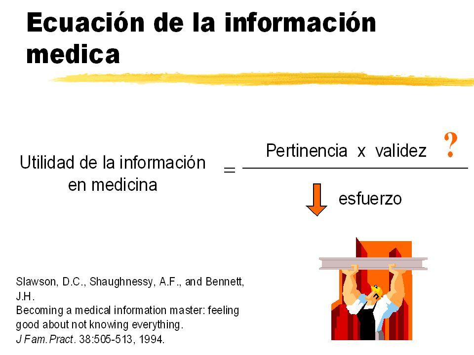 Fuentes de Información Bases de datos primarias Medline Cinhal Embase IME Fuentes de información elaborada Cochrane Library Best Evidence Clinical Evi
