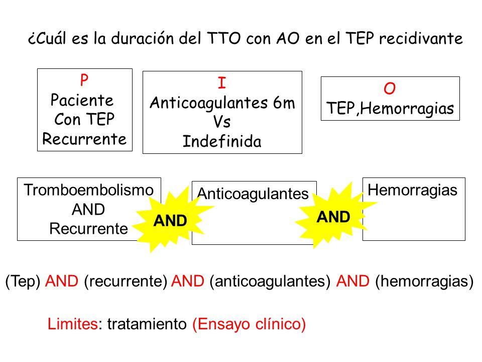 Preguntas específicas En un paciente con un tromboembolismo recurrente sin trastornos de factores de la coagulación la anticoagulación oral indefinida