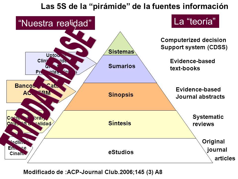 Las 5S de la pirámide de la fuentes información Nuestra realidad La teoría Computerized decision Support system (CDSS) Original journal Evidence-based