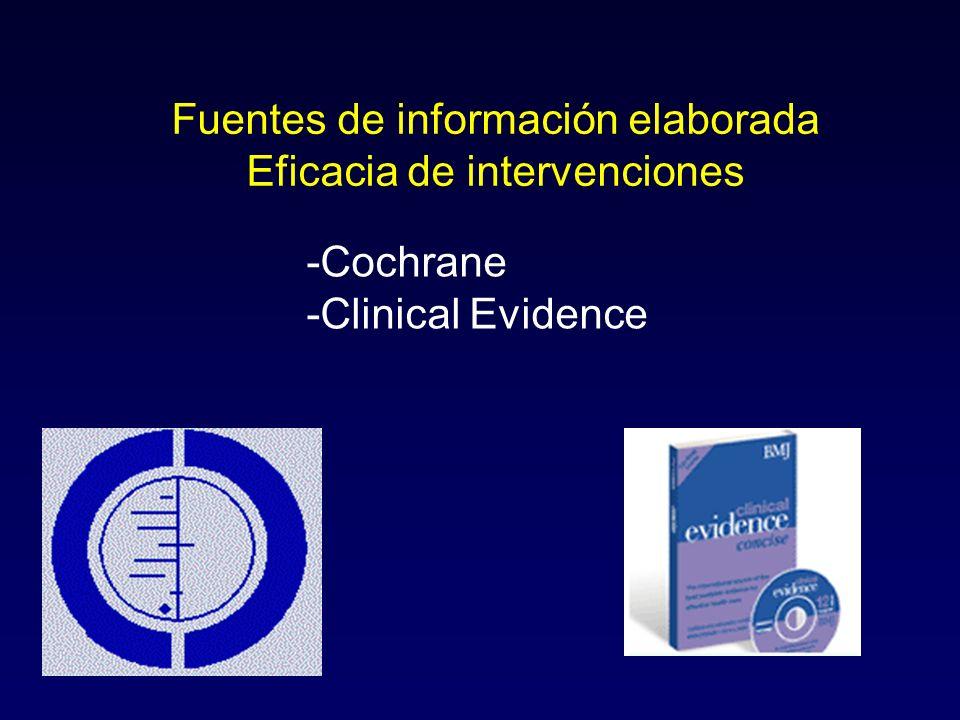 Fuentes de información elaborada Eficacia de intervenciones -Cochrane -Clinical Evidence