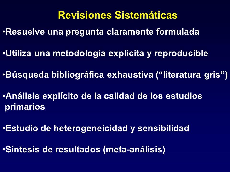 Revisiones Sistemáticas Resuelve una pregunta claramente formulada Utiliza una metodología explícita y reproducible Búsqueda bibliográfica exhaustiva (literatura gris) Análisis explícito de la calidad de los estudios primarios Estudio de heterogeneicidad y sensibilidad Síntesis de resultados (meta-análisis)