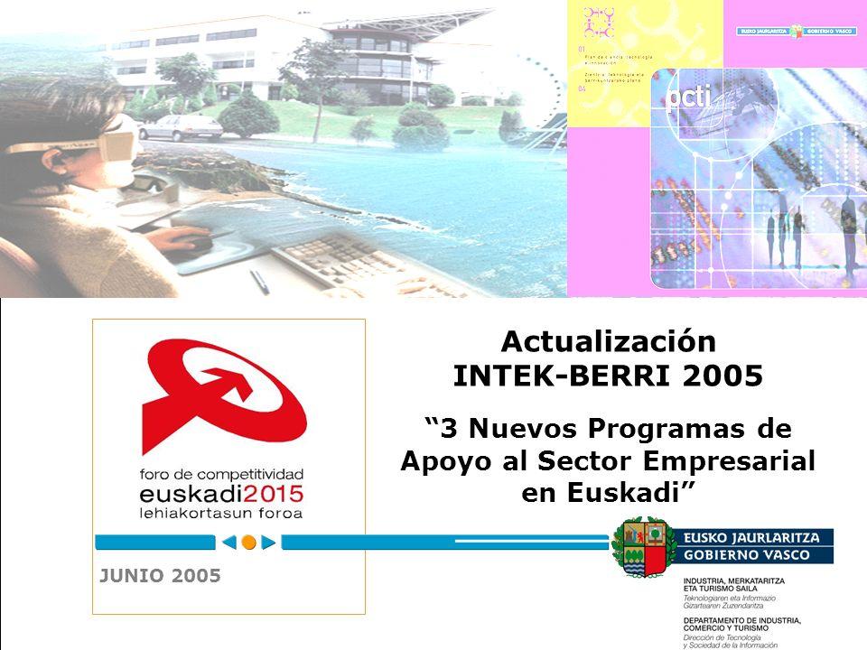 JUNIO 2005 Actualización INTEK-BERRI 2005 3 Nuevos Programas de Apoyo al Sector Empresarial en Euskadi